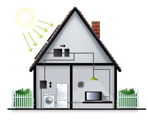 Assurance photovoltaique